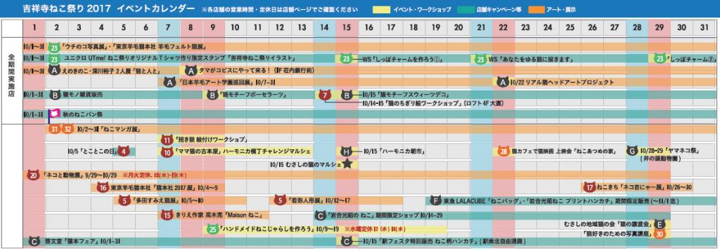 吉祥寺ねこ祭り2017イベントカレンダー